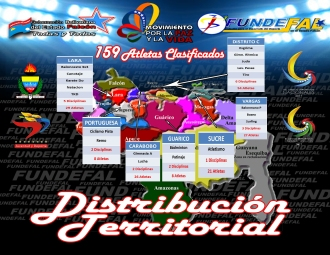 Juegos nacionales Distribucion solo mapa